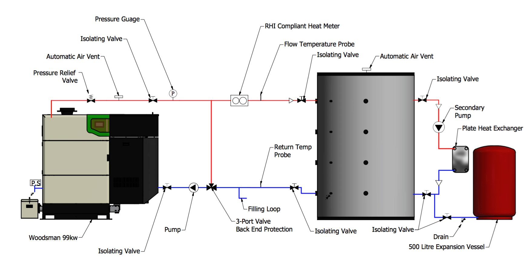 norfolk schematics, bristol schematics, biomass boilers, green energy