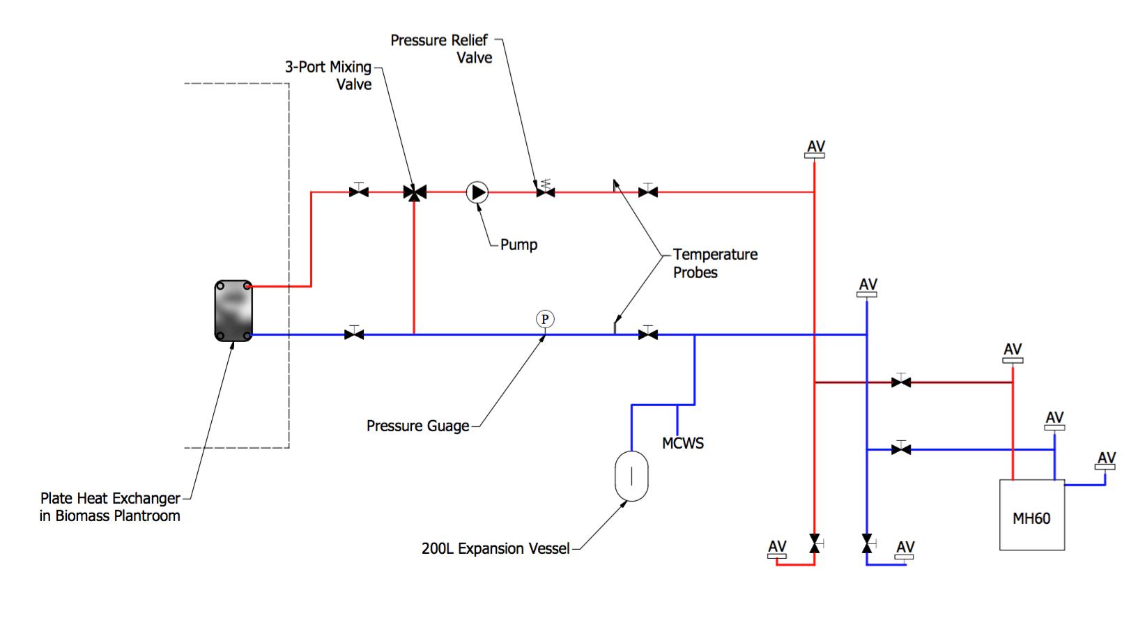 norfolk schematics, bristol schematics, green energy, biomass boilers